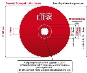 CD standard